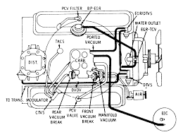 oldsmobile holiday rocket vacuum diagram so fed emissions for 78 says the dis and trans have either ported or manifold depending on temperature fed emissions for 79 are vague and just say