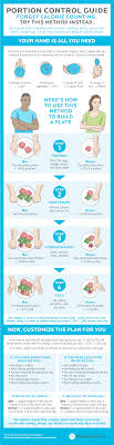 The Best Calorie Control Guide Infographic Estimating Portion