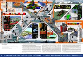 Новости Международная Ассоциация Союзов Архитекторов Дипломный проект