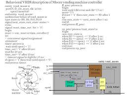 Vhdl Code For Vending Machine With State Diagram Delectable ECE 48 CADBased Logic Design Lecture Notes 48 Ppt Download