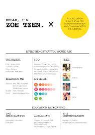 Official Resume Zoetzen S