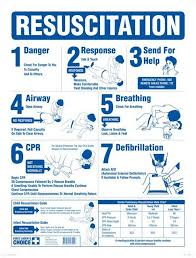 Cpr Chart 2016 Keep This Cpr Class Online 2016