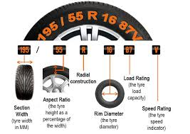 Car Tire Width Chart Tire Size Chart Google Search Used Car Parts Car Engine