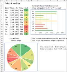 Excel Conditional Formatting Colour Macro Problems