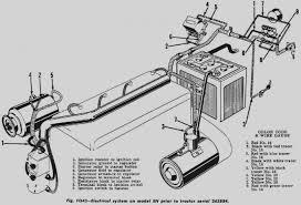 wiring diagrams ford 8n wiring diagram show ford 8n wiring diagram wiring diagram mega 8n wiring diagram wiring diagram toolbox 1952 ford 8n