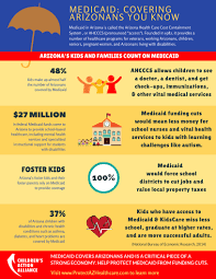 caid is critical in protecting arizona s children and