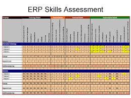 Skills Assessment Examples