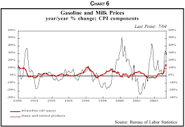 Is Inflation Truly A Threat John Mauldins Outside The