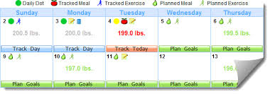Meal Tracking Tracking Your Diet