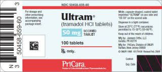 Tramadol Dosage Side Effects Live Science