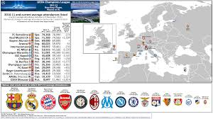 uefa champions league 2016 12 knockout phase 16 teams