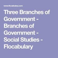 three branches of government essay questions to print pdf  three branches of government branches of government social studies flocabulary