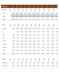 sample business budgets excel business template abc pro tk