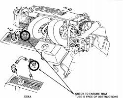 1987 corvette engine diagram wiring diagram long c4 corvette engine diagram wiring diagram sample 1987 corvette engine wiring diagram 1984 corvette engine diagram