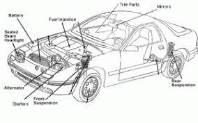 car  s  automotive  s and car   description