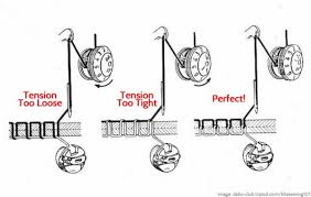 Beginners Guide To Sewing Sewing Machine Parts Reference