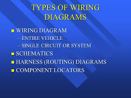 wiring diagrams types of wiring diagrams n wiring diagram entire 2 types of wiring diagrams n wiring diagram entire vehicle single circuit or system n schematics n harness routing diagrams n component locators