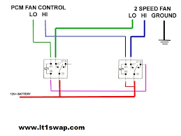 wiring harness information if you want your fan or fans to turn on a c compressor you can use the following wiring to do that the label to fan relay control can splice