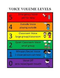 Voice Volume Chart Voice Level Chart