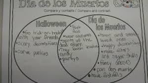 Dia De Los Muertos And Halloween Venn Diagram Halloween And Dia De Los Muertos Venn Diagram Tutmaz