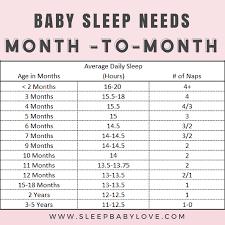 Baby Sleep Needs Sleep Baby Love