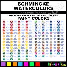 Schmincke Watercolor Paint Brands Schmincke Paint Brands