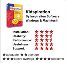 Kidspiration Venn Diagram Innovationsunc Kidspiration And Inspiration S2
