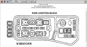 1992 lexus ls 400 need a lexus ls400 fuse box diagram check fuse no 2 40amp