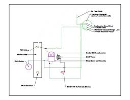 1981 jeep cj wiring diagram images wiring diagram further 1985 jeep cj7 vacuum diagram on 84 jeep cj7