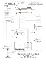 Electrical wiring diagram tutorial 100 images simple