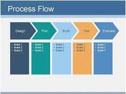 Flowchart Templates Urldata Info