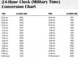 Time Clock Chart Conversion Military Time Chart Conversion 24 Hour Clock With