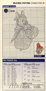 24 Best Beatrix Potter Images Beatrix Potter Cross Stitch
