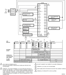 100 ideas honeywell burner control wiring diagram on www honeywell rm7800l manual at Honeywell Burner Control Wiring Diagram