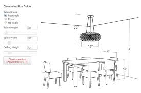 lightology s chandelier size calculator