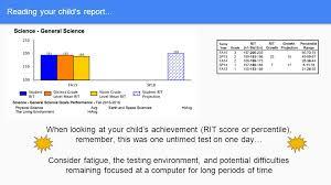 Understanding The Nwea Map Reports Ppt Video Online Download