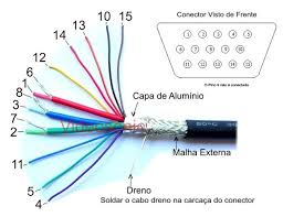 pin vga cable wiring diagram   pin vga cable wiring diagram      pin vga cable wiring diagram