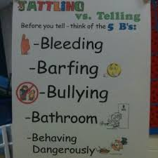 Tattling Vs Telling Poster Think This Will Be Hung In My