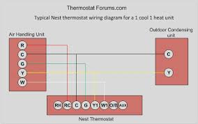 nest thermostat wiring click image for larger version nest ac jpg views 70170 size typical nest thermostat wiring diagram