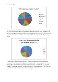 Questionnaire Pie Charts