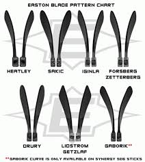 Easton Hockey Blade Curve Chart Easton Pattern Database Hockey Stick Curve Pictures