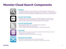 Monster Cloud Search Components