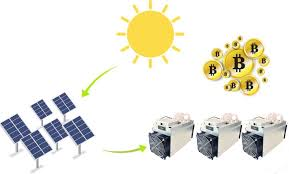Solar power for bitcoin mining it can make good financial sense to use solar power to mine bitcoin. 100 Solar Powered Antminer L3 Mining With Clean Energy Off Grid Steemit