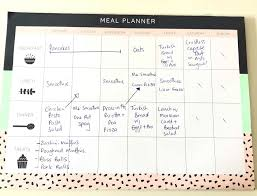 Weight Loss Meal Plan How To Find The One That Works For You