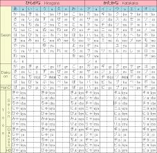 Jamichigo Learn Hiragana And Katakana In 1 Week