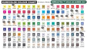 Blick Studio Markers Color Chart
