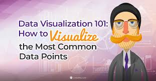 Data Visualization 101 How To Design Charts And Graphs Data Visualization 101 How To Visualize The Most Common