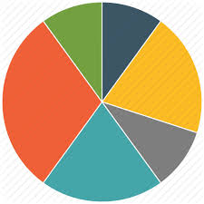 Pie Charts Vol 3 By First Styles