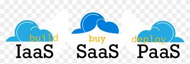 Cloud Computing Examples Saas Examples Cloud Computing Saas Paas Iaas Free Transparent
