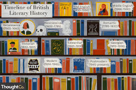 A Brief Overview Of British Literary Periods